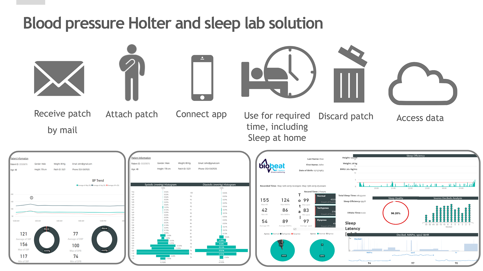 Blood Pressure Holter & Sleep Lab Solution